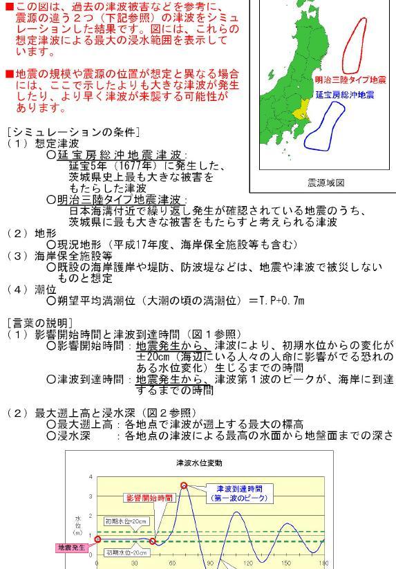 茨城県津波