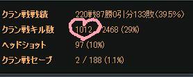 1000キル