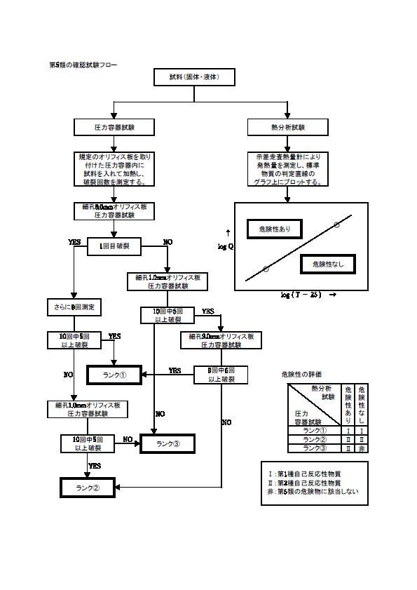 香料の表示指針.2013年版./2013.11. - rnavi.ndl.go.jp