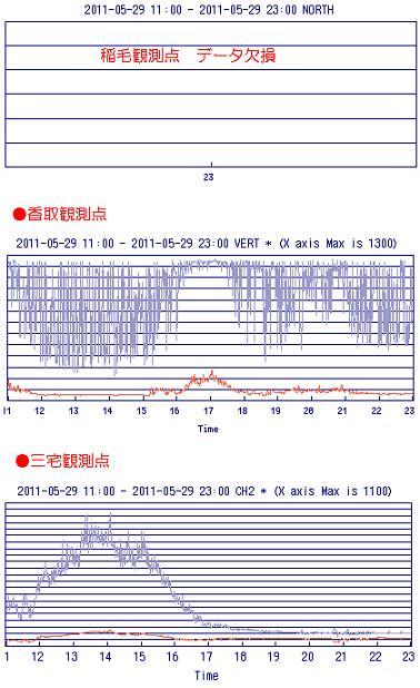 行徳 0530-1