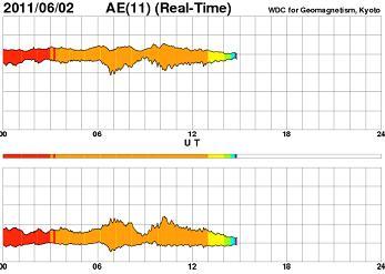 AE 0603-1(0時30分のデータ)