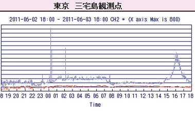 行徳 三宅 0603-1