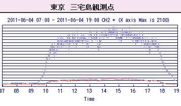 行徳 三宅 0604-2