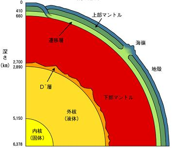 地球の仕組み0606-1