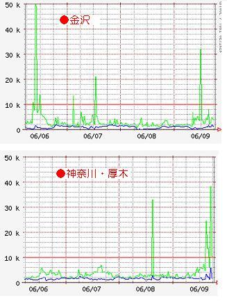 大気イオン 0609-3