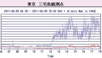 行徳 三宅 0609-3