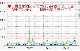大気イオン 0612-1