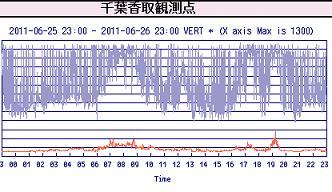 行徳 0627-1