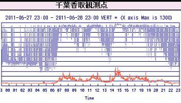 行徳0629-1