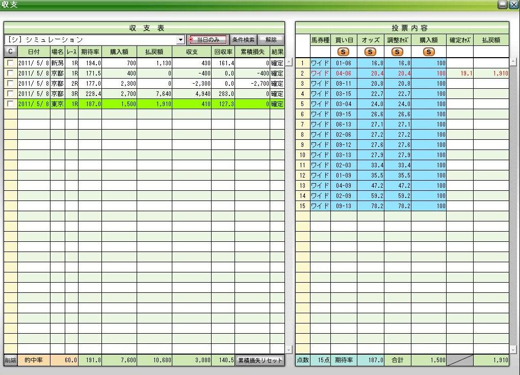 20110508収支