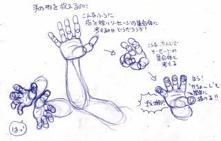 手の描き方(ソーセージ画法)