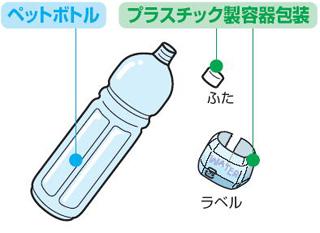ペットボトル_リサイクル
