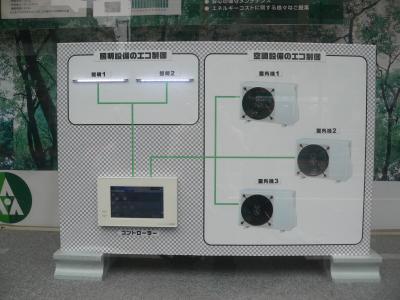 写真キャプション=デマンド監視と自動制御を行なう「MEC-15」のシステムモデル