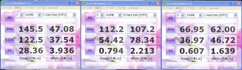 SSD,HDD速度計測