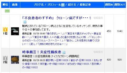 110330_にほんブログ村